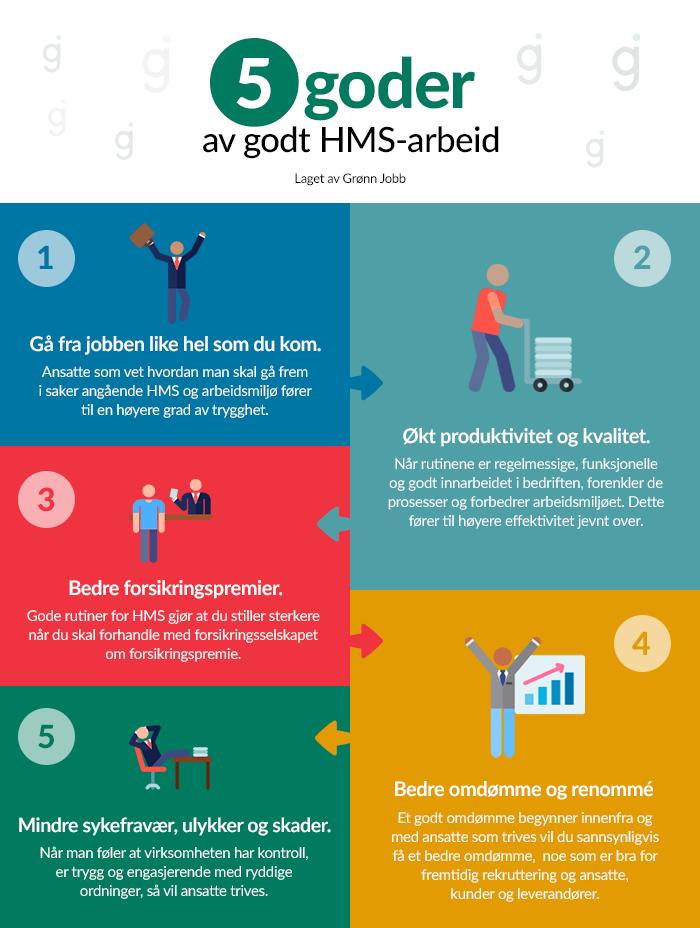 Infografikk - 5 goder av godt HMS arbeid